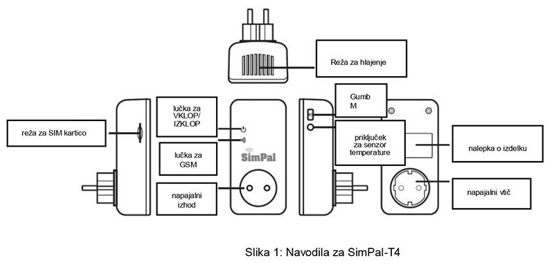 SimPal-T4 GSM vtičnica