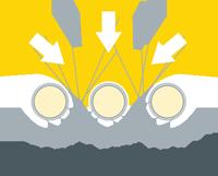 parabolična ogledala - sončni kolektroji