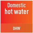 dhw - topla voda za gospodinjstvo
